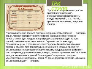 """ТРИ СТИЛЯ Три стиля разграничиваются """"по пристойности материй"""". Устанавливается"""