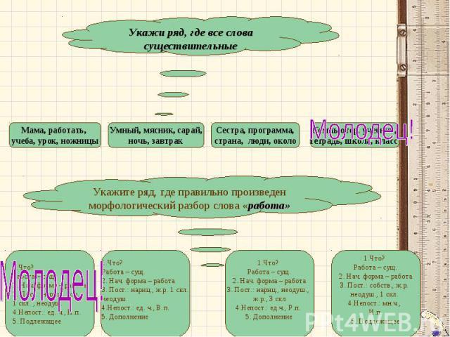 Укажи ряд, где все слова существительныеУкажите ряд, где правильно произведен морфологический разбор слова «работа»