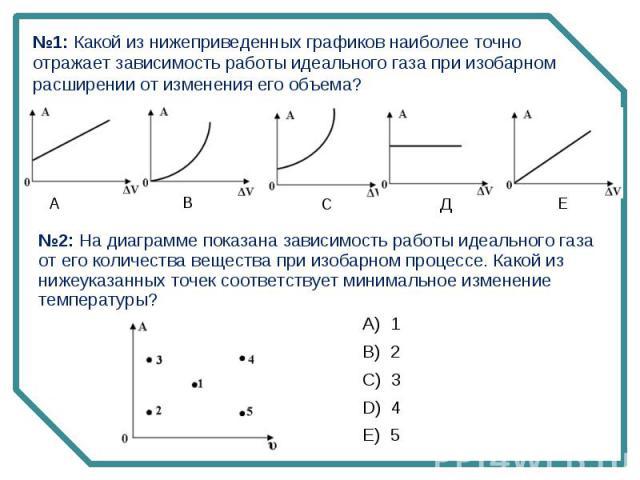 №1: Какой из нижеприведенных графиков наиболее точно отражает зависимость работы идеального газа при изобарном расширении от изменения его объема? №2: На диаграмме показана зависимость работы идеального газа от его количества вещества при изобарном …