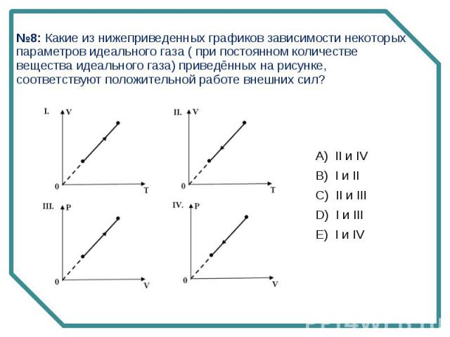 №8: Какие из нижеприведенных графиков зависимости некоторых параметров идеального газа ( при постоянном количестве вещества идеального газа) приведённых на рисунке, соответствуют положительной работе внешних сил?