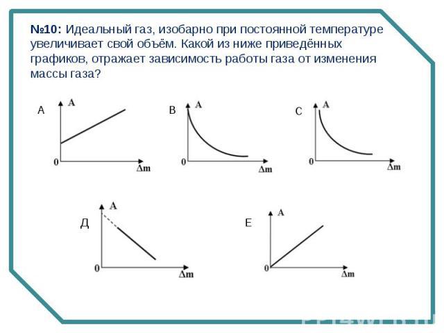 №10: Идеальный газ, изобарно при постоянной температуре увеличивает свой объём. Какой из ниже приведённых графиков, отражает зависимость работы газа от изменения массы газа?
