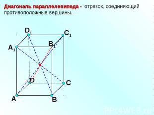 Диагональ параллелепипеда - отрезок, соединяющий противоположные вершины.