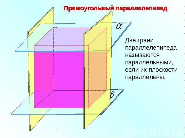 Прямоугольный параллелепипедДве грани параллелепипеда называются параллельными, если их плоскости параллельны.