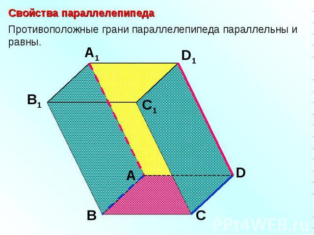 Свойства параллелепипедаПротивоположные грани параллелепипеда параллельны и равны.