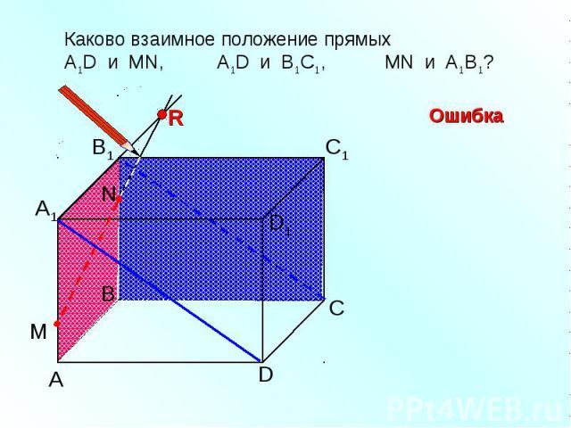 Каково взаимное положение прямых А1D и MN, А1D и В1С1, МN и A1B1?