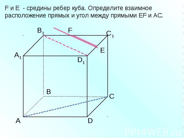 F и E - средины ребер куба. Определите взаимное расположение прямых и угол между прямыми EF и AC.