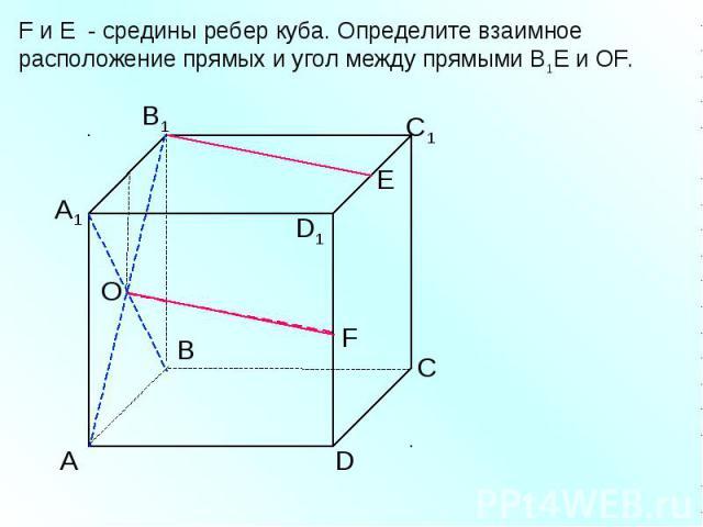 F и E - средины ребер куба. Определите взаимное расположение прямых и угол между прямыми В1Е и ОF.
