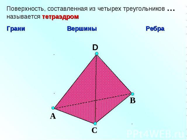 Поверхность, составленная из четырех треугольников …называется тетраэдром