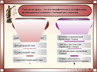 Типология права – это его специфическая классификация, производимая в основном с