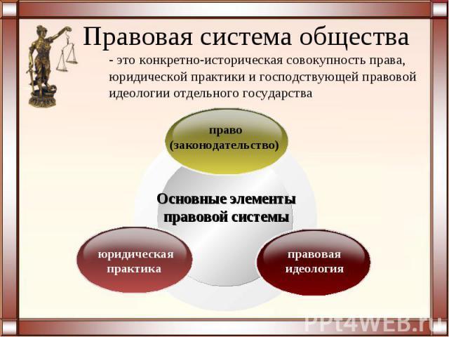 Правовая система общества- это конкретно-историческая совокупность права, юридической практики и господствующей правовой идеологии отдельного государства