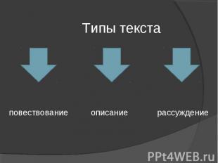 Типы текстаповествование описаниерассуждение