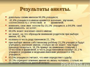Результаты анкеты.довольны своим именем 96,9% учащихся; 42,4% учащихся в имени н