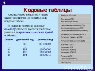 Кодовые таблицыСоответствие символов и кодовзадается с помощью специальныхкодовы
