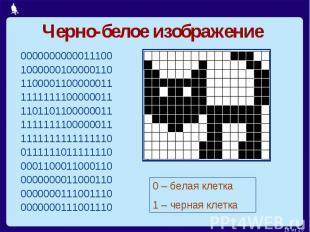 Черно-белое изображение000000000001110010000001000001101100001100000011111111110