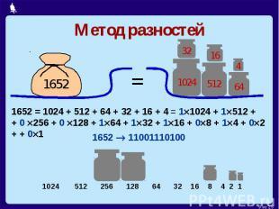 Метод разностей1652 = 1024 + 512 + 64 + 32 + 16 + 4 = 11024 + 1512 ++ 0 256 + 0