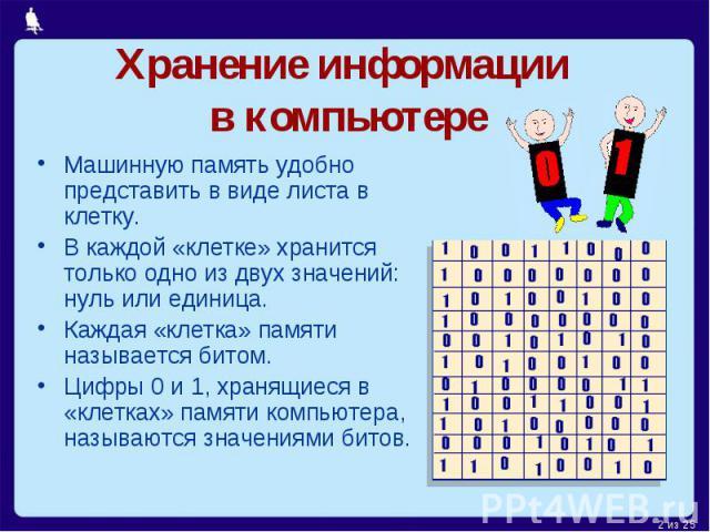 Хранение информации в компьютереМашинную память удобно представить в виде листа в клетку.В каждой «клетке» хранится только одно из двух значений: нуль или единица.Каждая «клетка» памяти называется битом.Цифры 0 и 1, хранящиеся в «клетках» памяти ком…