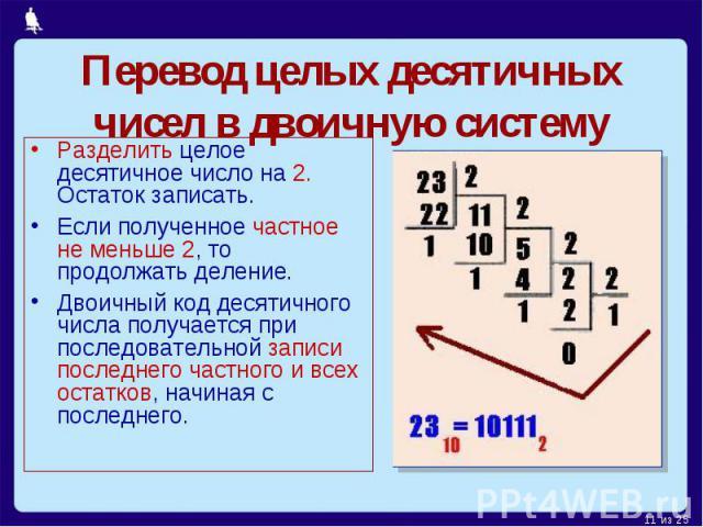 Перевод целых десятичных чисел в двоичную системуРазделить целое десятичное число на 2. Остаток записать. Если полученное частное не меньше 2, то продолжать деление.Двоичный код десятичного числа получается при последовательной записи последнего час…