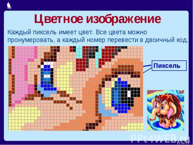 Цветное изображениеКаждый пиксель имеет цвет. Все цвета можно пронумеровать, а каждый номер перевести в двоичный код.
