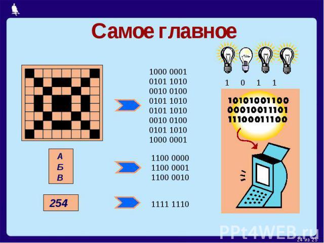 Самое главное1000 00010101 10100010 01000101 10100101 10100010 01000101 10101000 00011100 00001100 00011100 0010
