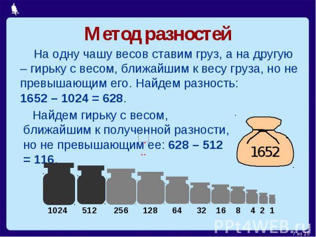Метод разностейНа одну чашу весов ставим груз, а на другую – гирьку с весом, ближайшим к весу груза, но не превышающим его. Найдем разность:1652 – 1024 = 628. Найдем гирьку с весом, ближайшим к полученной разности, но не превышающим ее: 628 – 512 = 116.