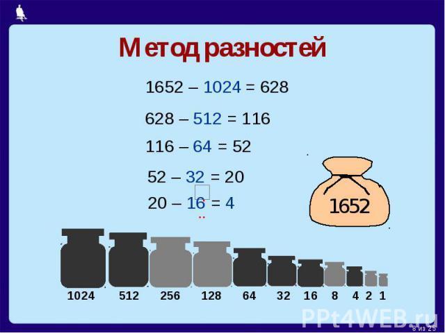 Метод разностей1652 – 1024 = 628628 – 512 = 116