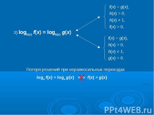 3) logh(x) f(x) = logh(x) g(x)Потеря решений при неравносильных переходахloga f(x) = loga g(x)   f(x) = g(x)