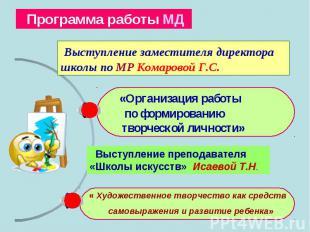 Программа работы МД Выступление заместителя директора школы по МР Комаровой Г.С.