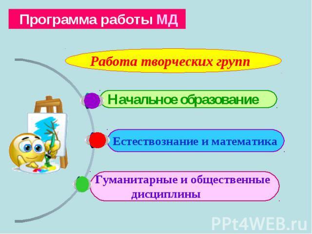 Программа работы МДРабота творческих групп Начальное образованиеЕстествознание и математикаГуманитарные и общественные дисциплины