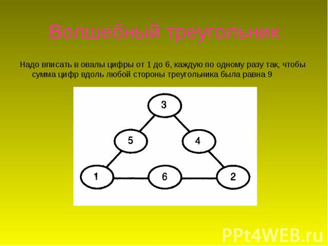 Волшебный треугольникНадо вписать в овалы цифры от 1 до 6, каждую по одному разу так, чтобы сумма цифр вдоль любой стороны треугольника была равна 9