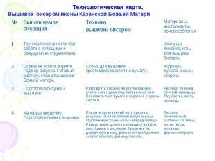 Технологическая карта. Вышивка бисером иконы Казанской Божьей Матери