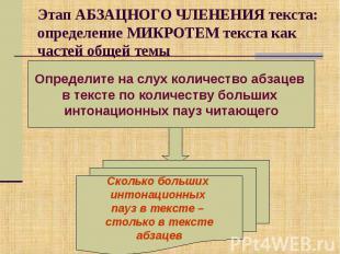 Этап АБЗАЦНОГО ЧЛЕНЕНИЯ текста: определение МИКРОТЕМ текста как частей общей тем