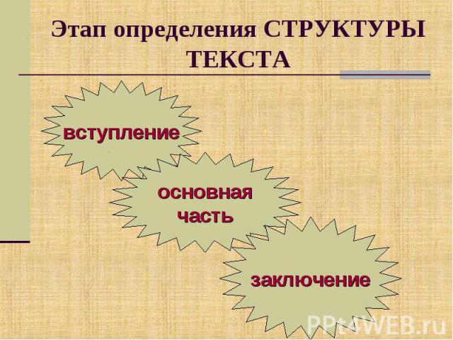Этап определения СТРУКТУРЫ ТЕКСТА