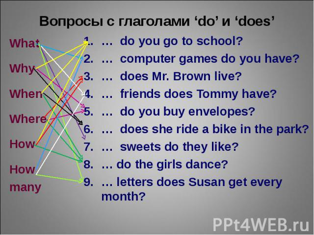 Вопросы с глаголами 'do' и 'does'WhatWhyWhenWhereHowHowmany… do you go to school?… computer games do you have?… does Mr. Brown live?… friends does Tommy have?… do you buy envelopes?… does she ride a bike in the park?… sweets do they like?… do the gi…