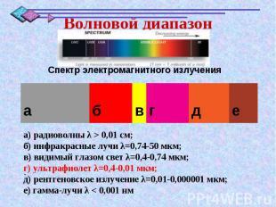 ..Волновой диапазонСпектр электромагнитного излучения а) радиоволны λ>0,01см;
