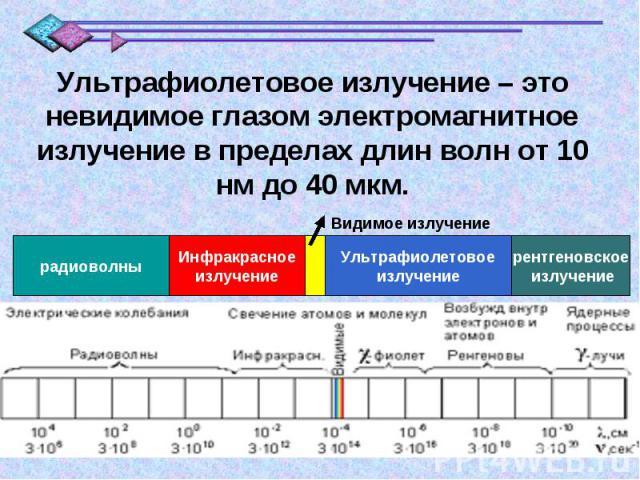 Ультрафиолетовое излучение – это невидимое глазом электромагнитное излучение в пределах длин волн от 10 нм до 40 мкм.