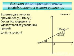 Выясним геометрический смысл коэффициента k в этом уравненииВозьмем две точки на