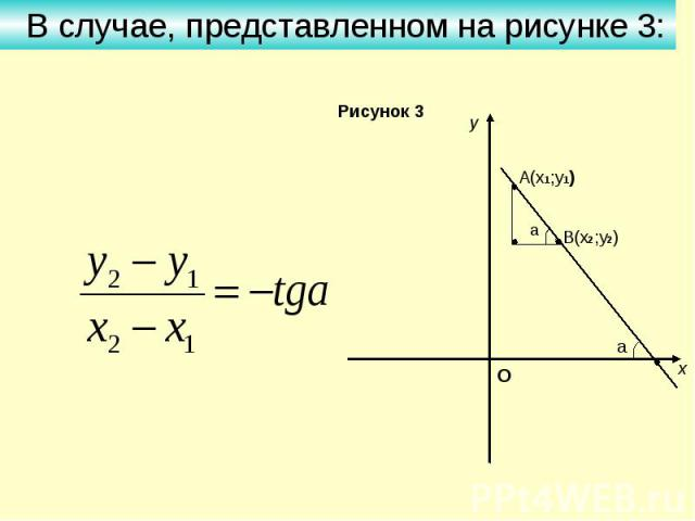 В случае, представленном на рисунке 3: