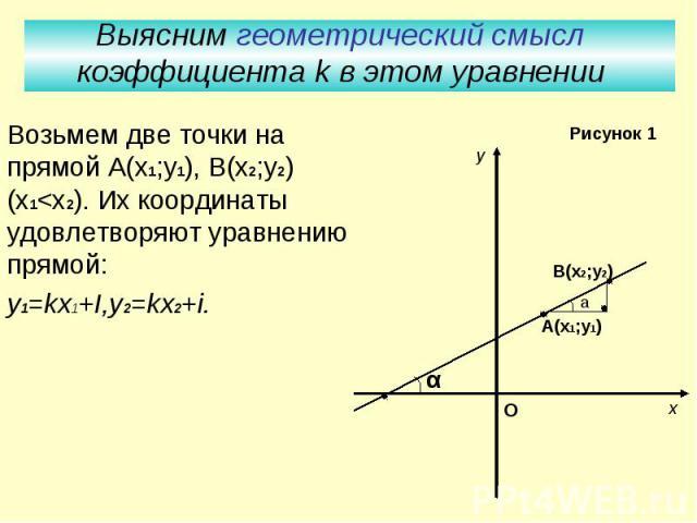 Выясним геометрический смысл коэффициента k в этом уравненииВозьмем две точки на прямой А(х1;у1), В(х2;у2) (х1
