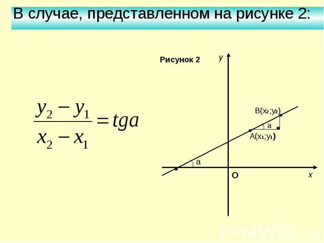 В случае, представленном на рисунке 2:
