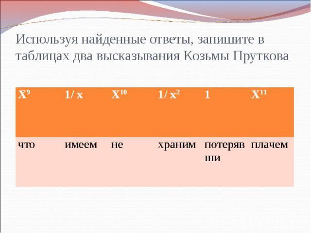 Используя найденные ответы, запишите в таблицах два высказывания Козьмы Пруткова