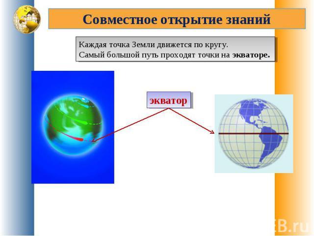 Совместное открытие знанийКаждая точка Земли движется по кругу. Самый большой путь проходят точки на экваторе.