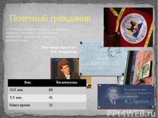 Почетный гражданин«...Почетные граждане Иркутска, люди разныхпоколений и професс