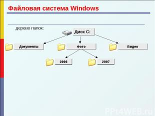 Файловая система Windows