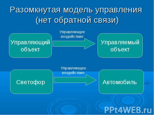 Разомкнутая модель управления (нет обратной связи)