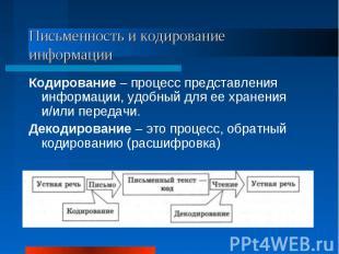 Письменность и кодирование информацииКодирование – процесс представления информа