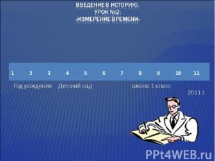 Введение в историю.Урок №2:«Измерение времени»Год рождения Детский сад школа 1 к