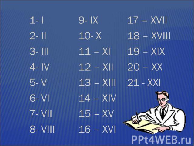 1- I2- II3- III4- IV5- V6- VI7- VII8- VIII9- IХ10- Х11 – ХI12 – ХII13 – ХIII14 – ХIV15 – ХV16 – ХVI17 – ХVII18 – ХVIII19 – ХIХ20 – ХХ21 - ХХI