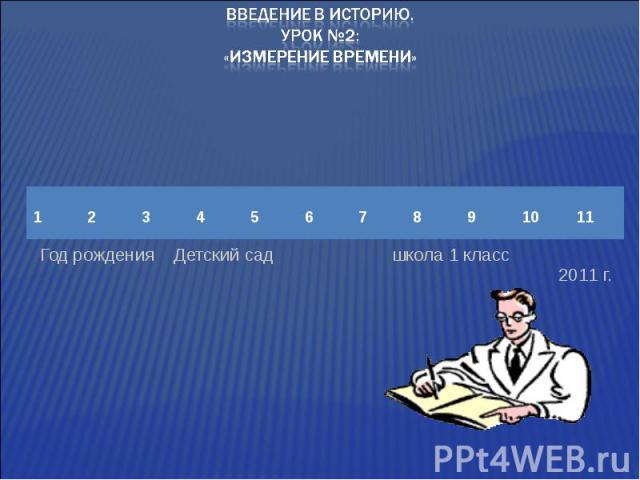 Введение в историю.Урок №2:«Измерение времени»Год рождения Детский сад школа 1 класс 2011 г.