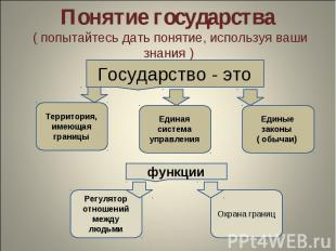 Понятие государства ( попытайтесь дать понятие, используя ваши знания )