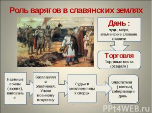 Роль варягов в славянских земляхДань :чудь, меря,ильменские словенекривичиТоргов